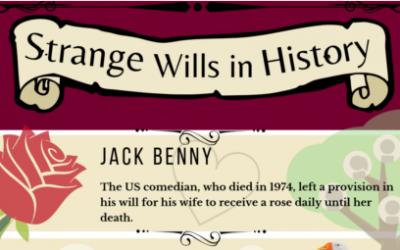 FREAKY FRIDAY – 10 of the strangest wills written